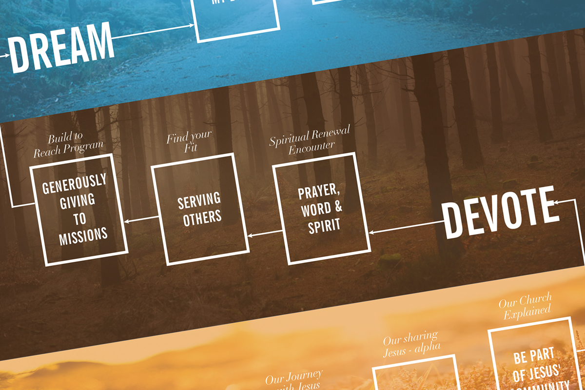 Infographics - Seasons of Christian Life - 5 - Zoomed