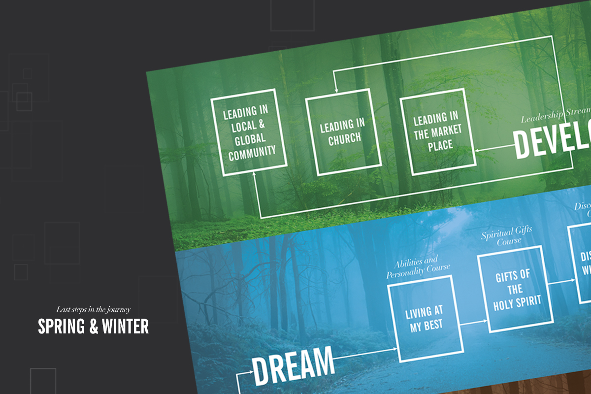 Infographics - Seasons of Christian Life - 3 - Spring & Winter